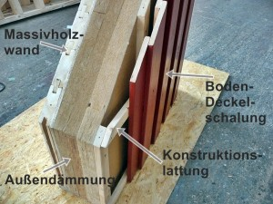 Schneck Massivholzwand